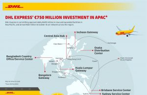 DHL Express Invests