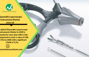 Disposable Laparoscopic Instruments Market-a06181f0