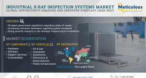 Industrial X-Ray Inspection Systems Market-0d1ff625