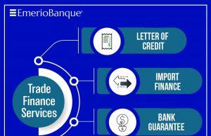 Trade Finance Service By Emerio-7f31593b