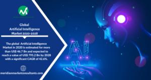 Artificial Intelligence Market-4fe82e6e