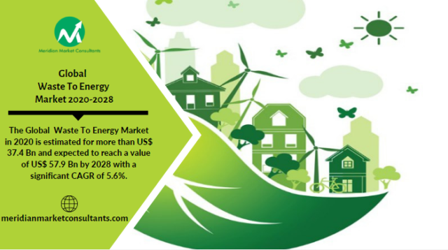 waste to Enery market-d6092d05