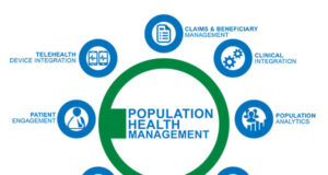 Population Health Management-50d22460